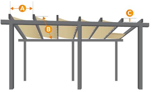 online kalkulator ma anfertigungen pergola. Black Bedroom Furniture Sets. Home Design Ideas